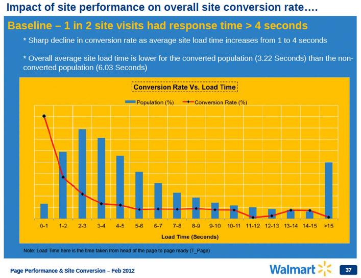 WalMart-impacto-web